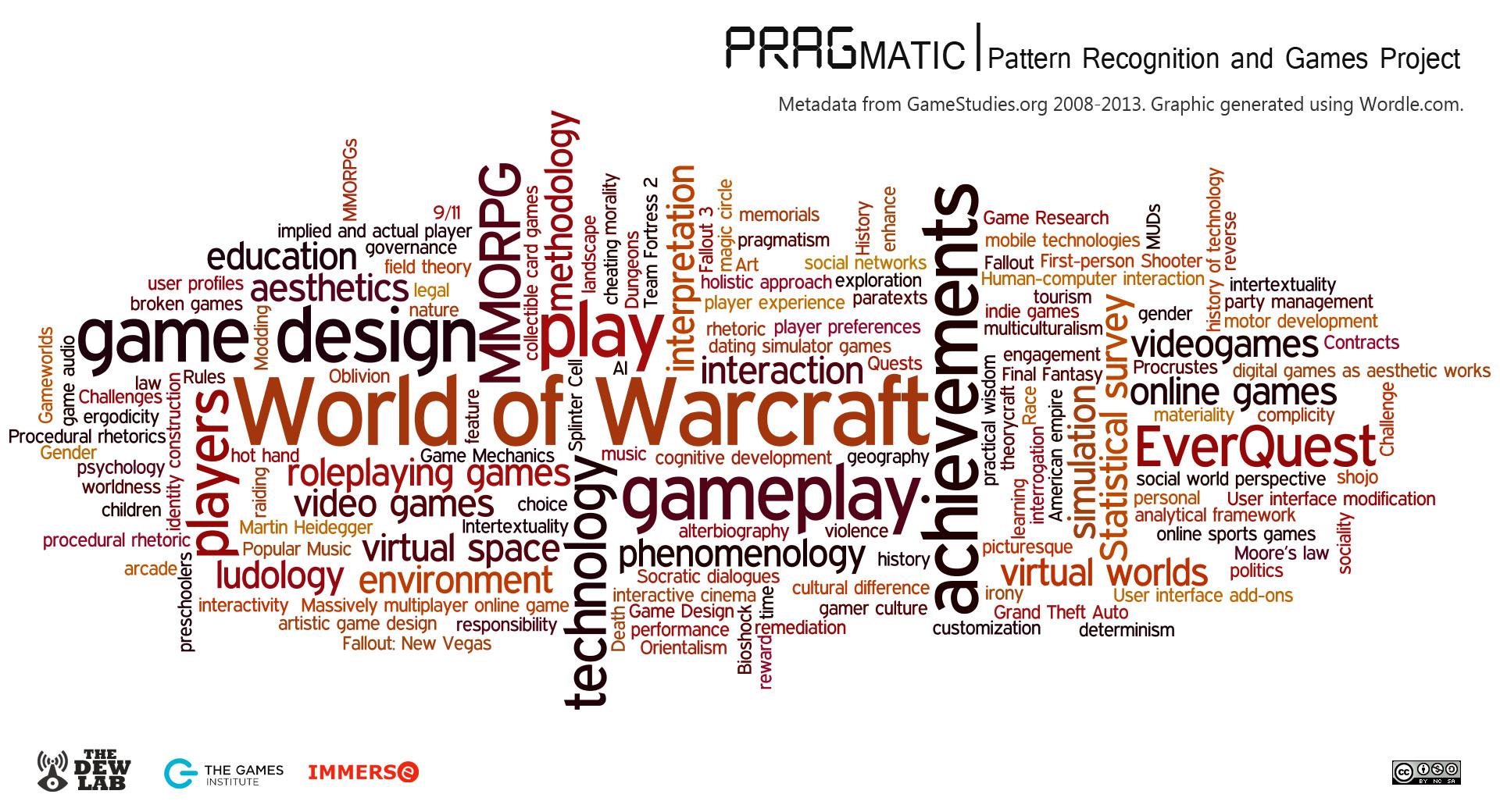 PRAGmaticGameStudiesWordle