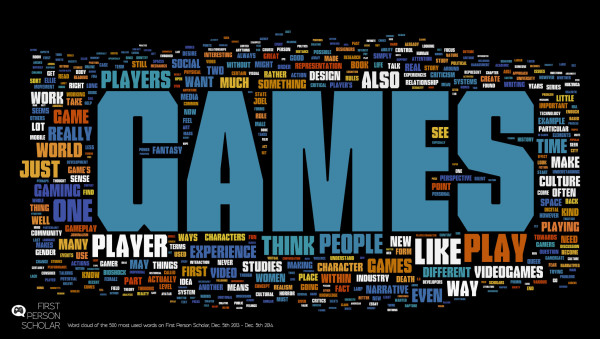 Year Two - Word Cloud - 500 words
