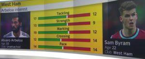 screenshot from Skysports News of Alvaro Arbeloa and Sam Byram statistics